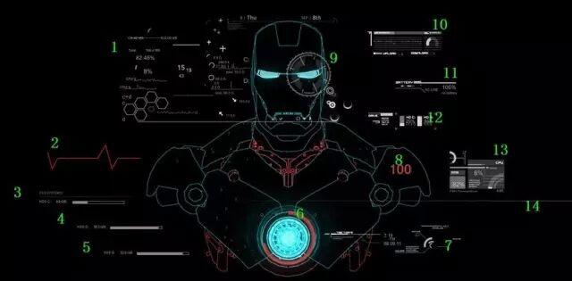 让钢铁侠智能语音管家成现实图片